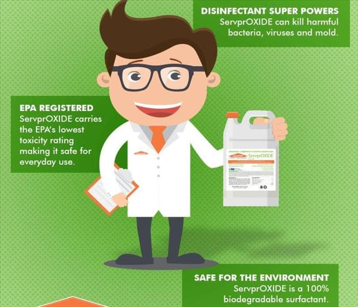 servproxide image and facts